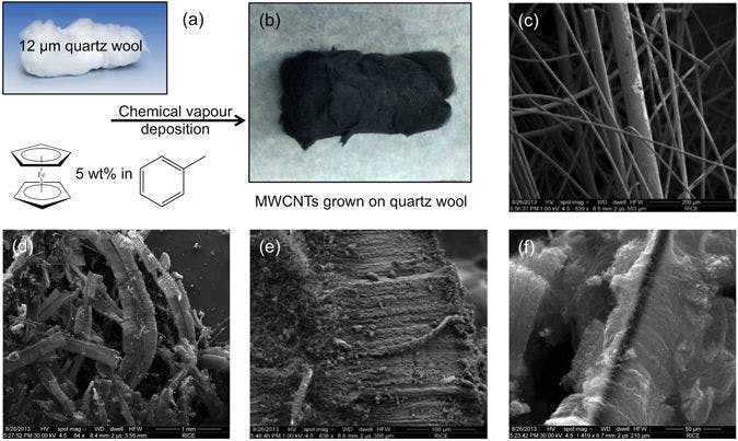 Figure a) shows the quartz wool prior to the carbon nanotubes.