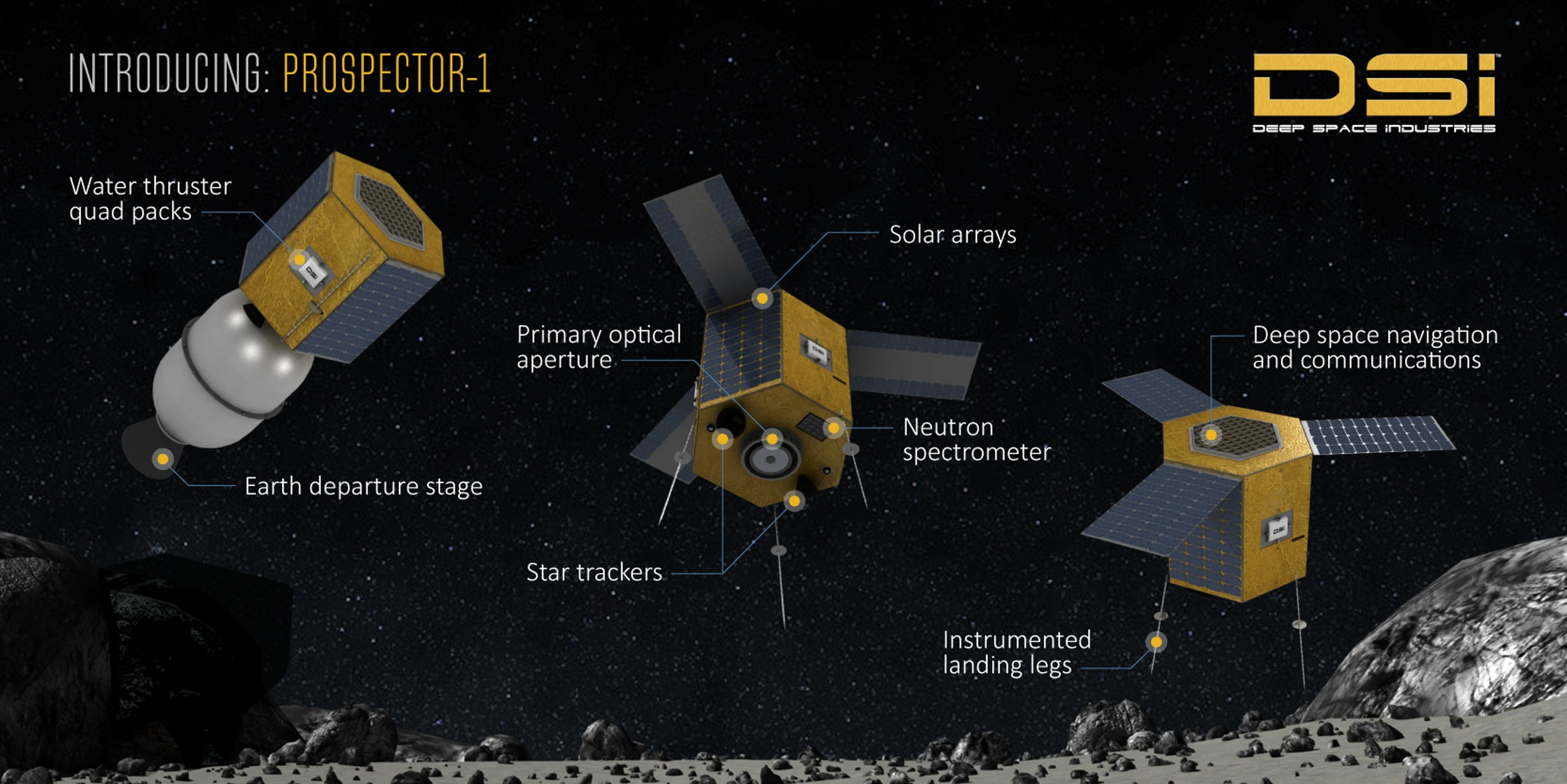 An outline of the Prospector-1 mission.