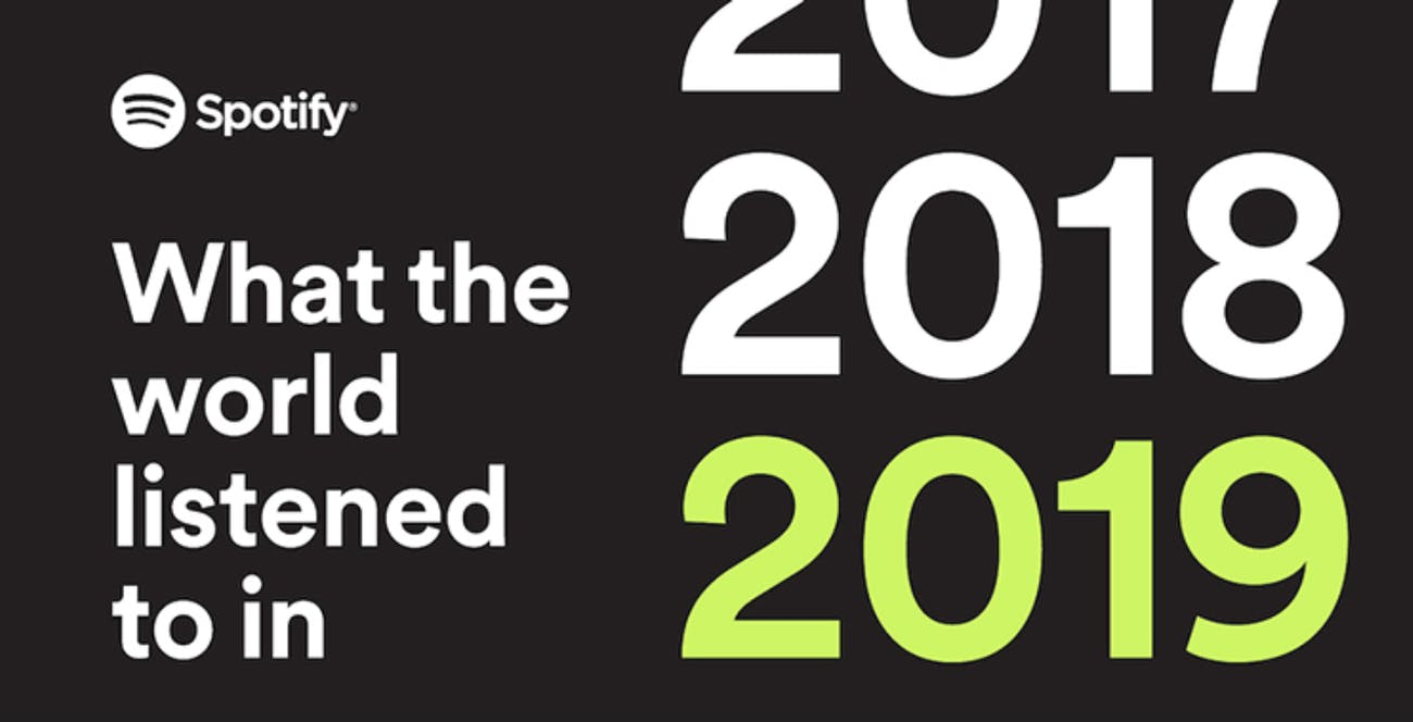 Spotify's banner for its year in review.