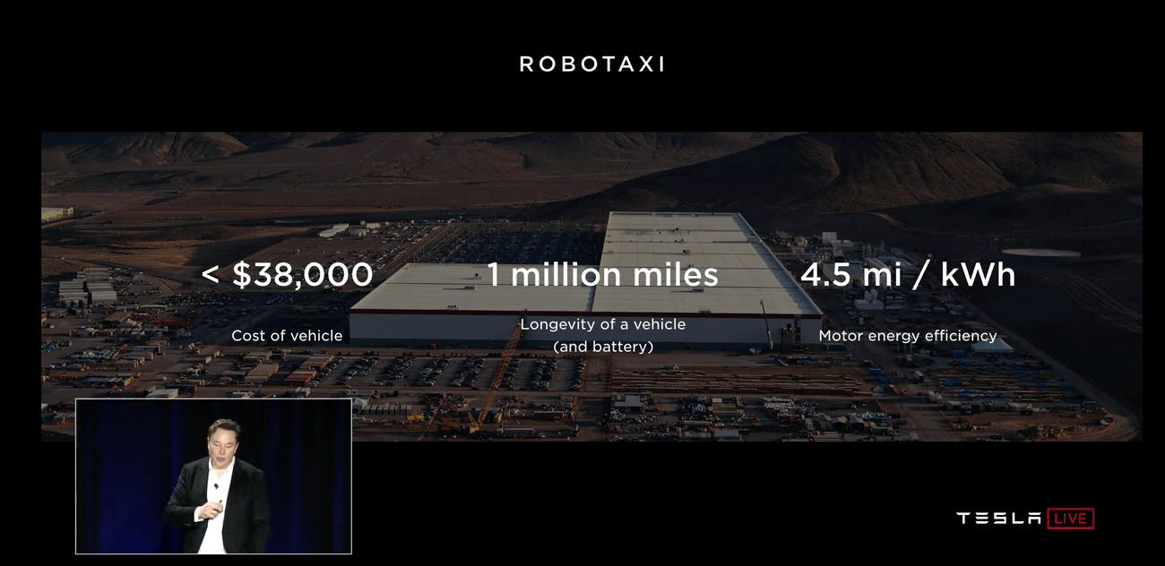tesla elon musk self driving robo taxi network