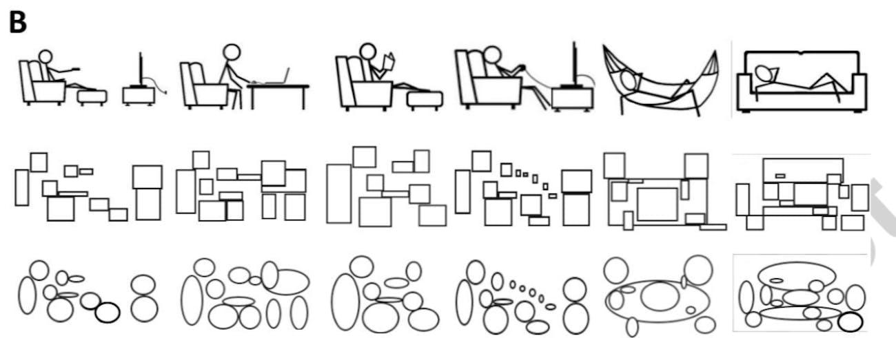 sedentary behavior exercise