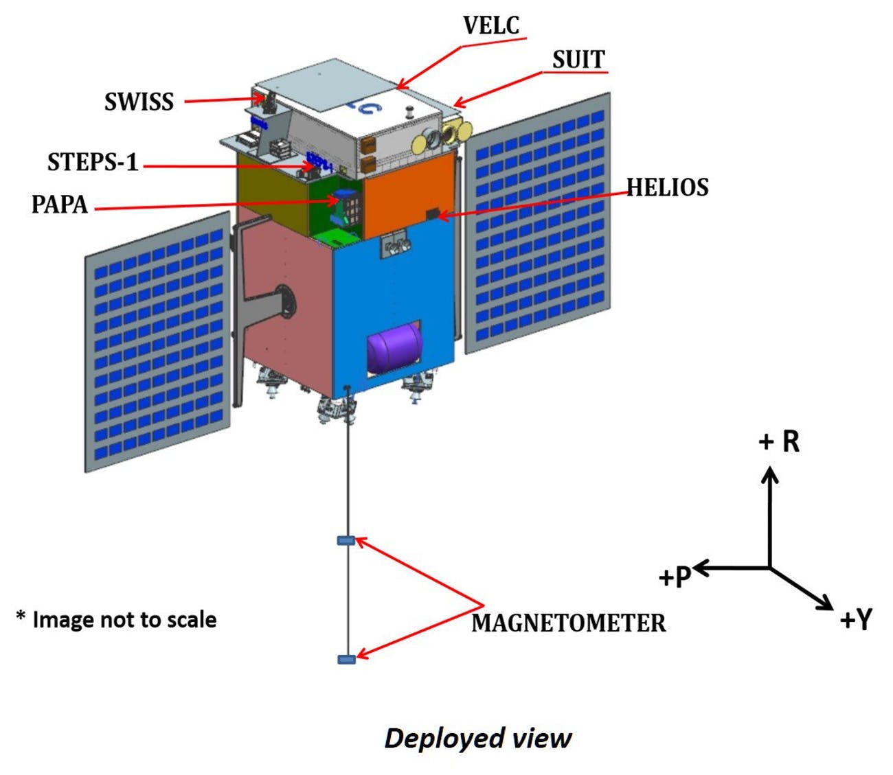 Aditya-L1 solar probe india