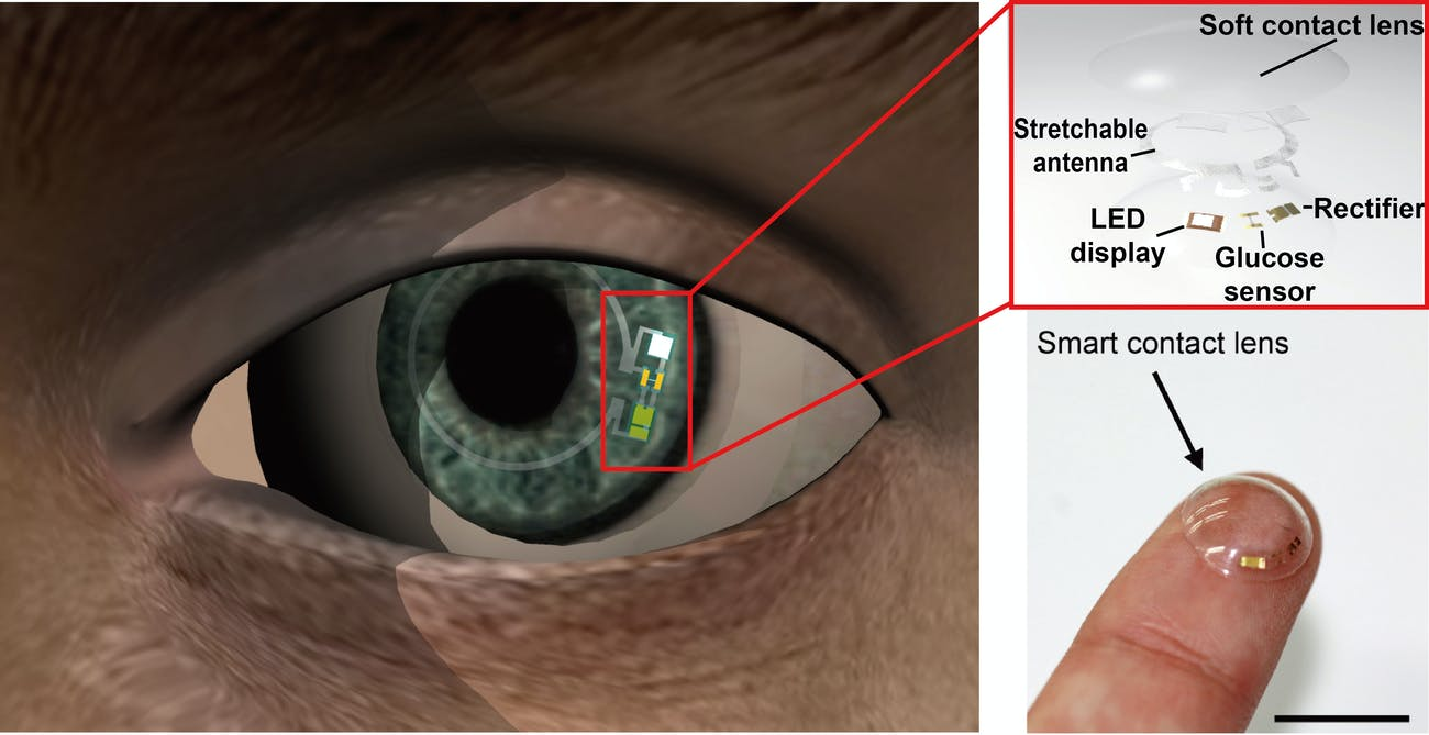contact lens engineering