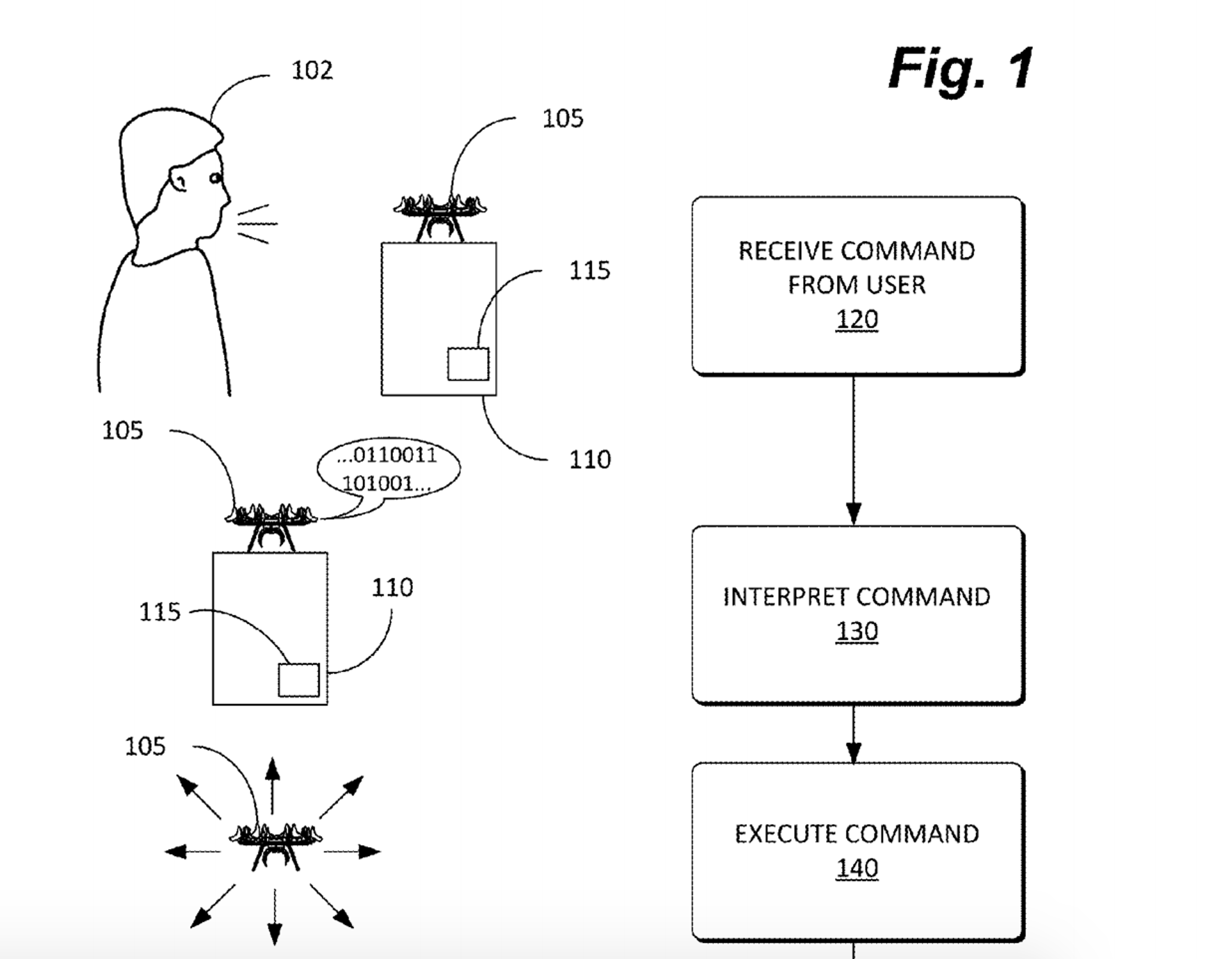 A portion of a drawing from Amazon's patent filing for pocket-sized, voice-controlled drones shows how the system would work.