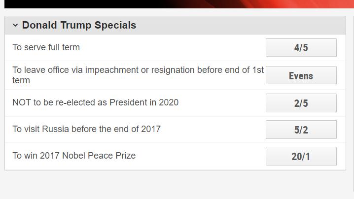 Donald Trump Specials betting odds.