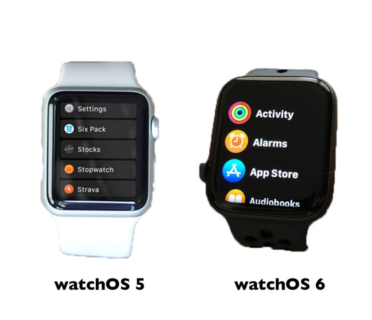 WatchOS 6: 5 Secret Apple Watch Beta Features That Have Reddit