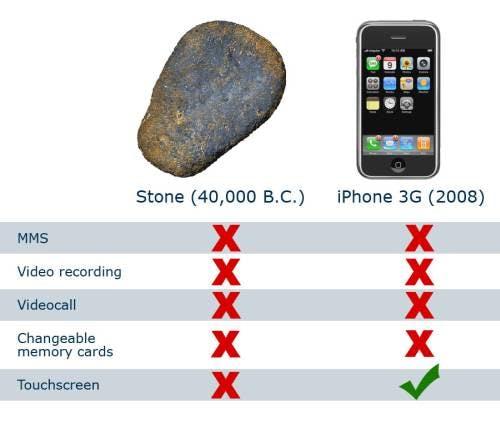 Stone vs iPhone.