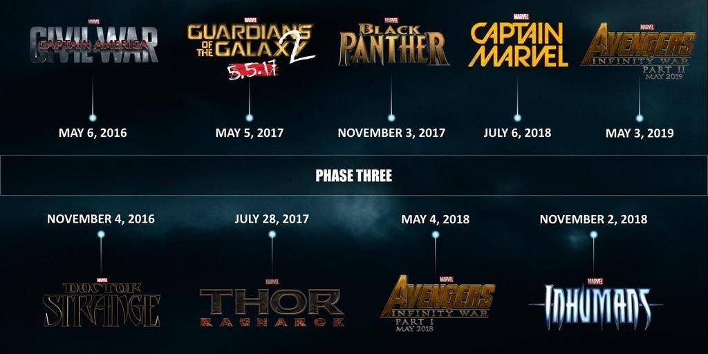 Original Phase 3 timeline. Not included: Spider-Man Homecoming