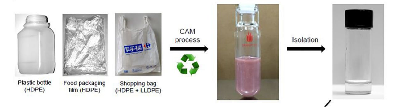 Extremely Cool Chemical Process Turns Polyethylene Plastic