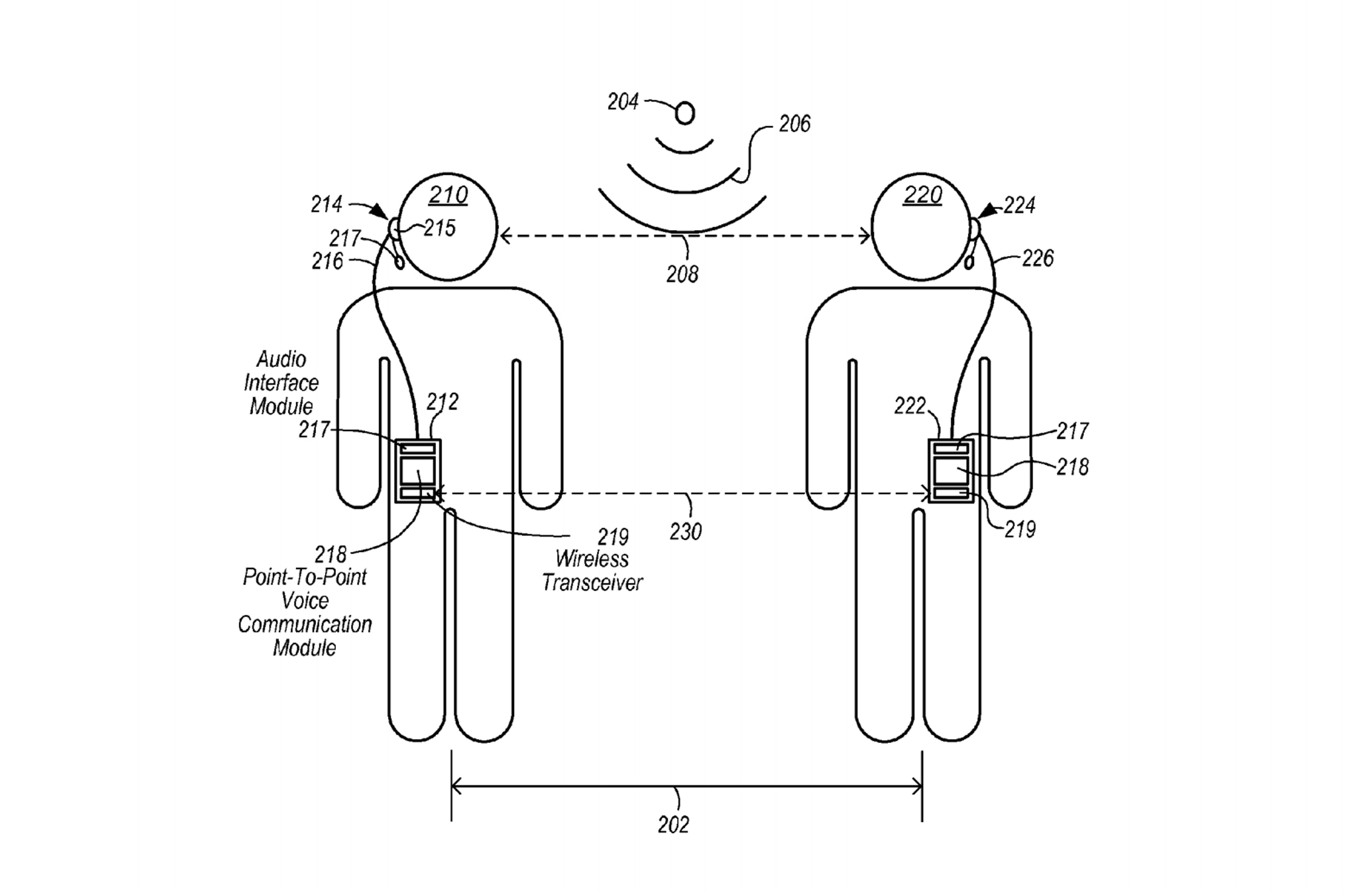 Apple Eyes a Wifi-Powered Walkie Talkie With New Patent