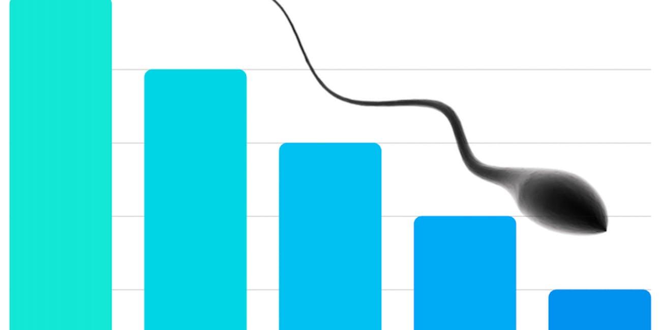 Sperm counts decline fake graph scientific over time