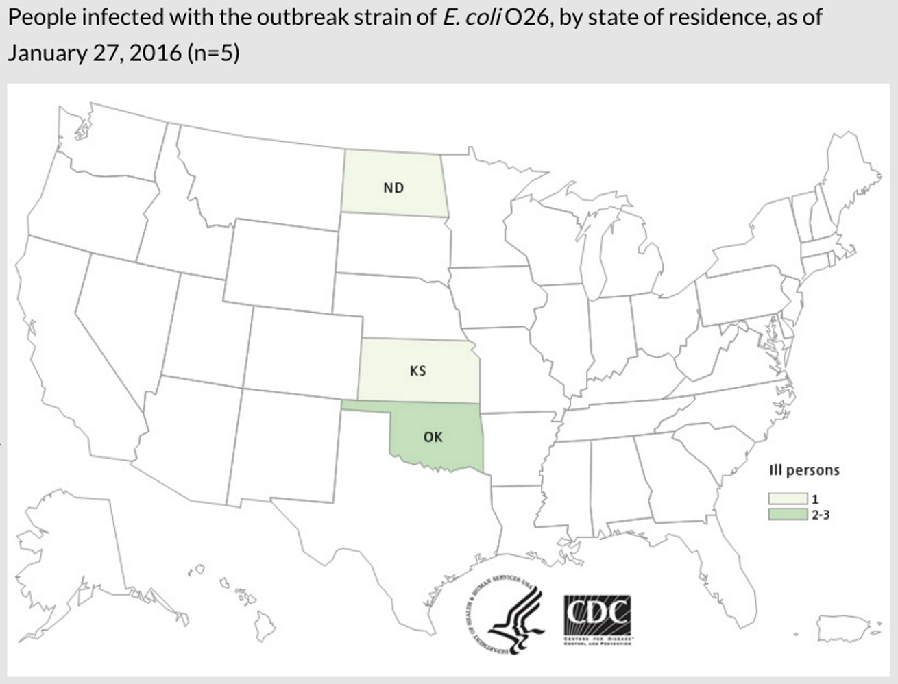 People infected with the outbreak of strain of E. coli O26, by state of residence, as of January 27, 2016.