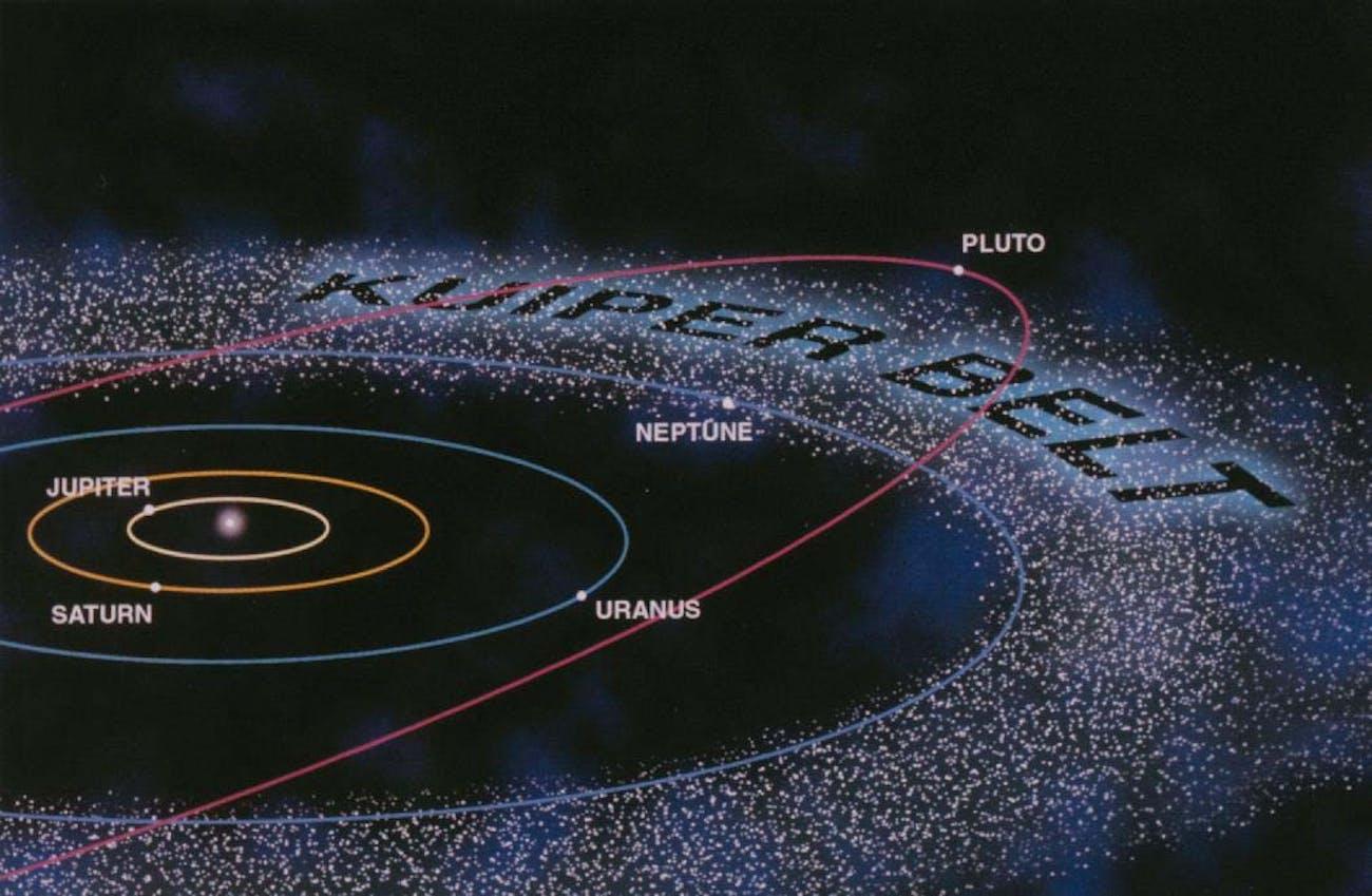 Map of the Kuiper Belt