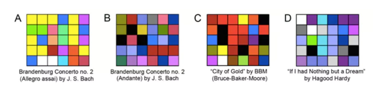 How Emotions Affect the Colors We Associate With Songs | Inverse