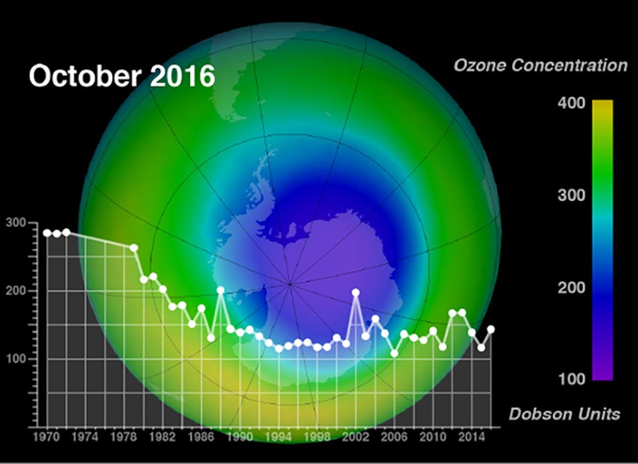 radar screen showing ozone levels