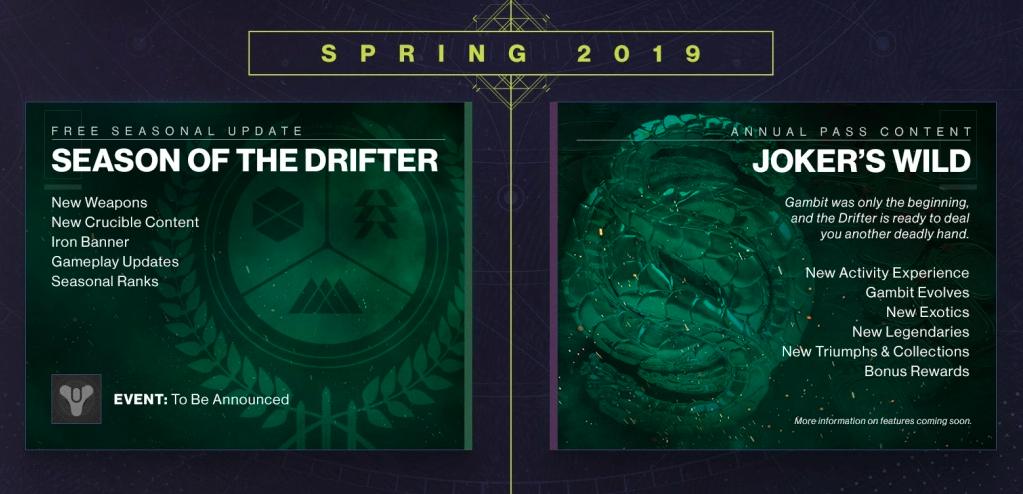 destiny 2 season of the drifter roadmap