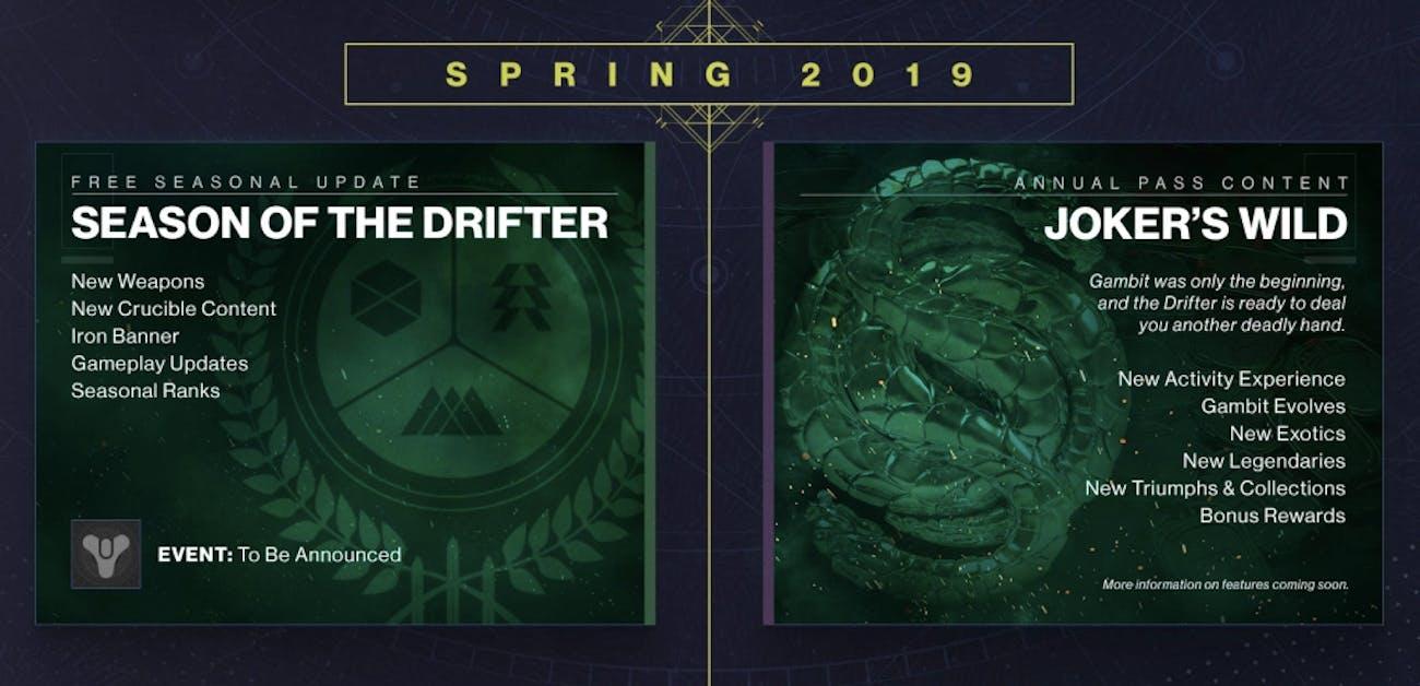 'Destiny 2' Season of the Drifter