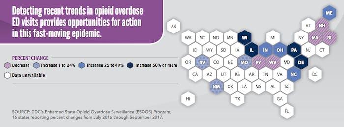 opioid surveillance graphic