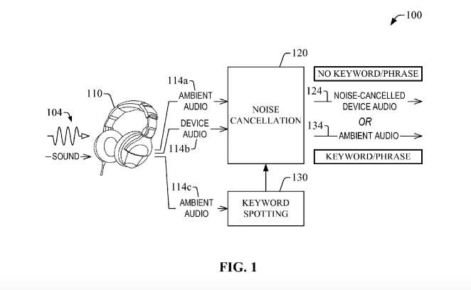 How Amazon's headphones will work in theory.