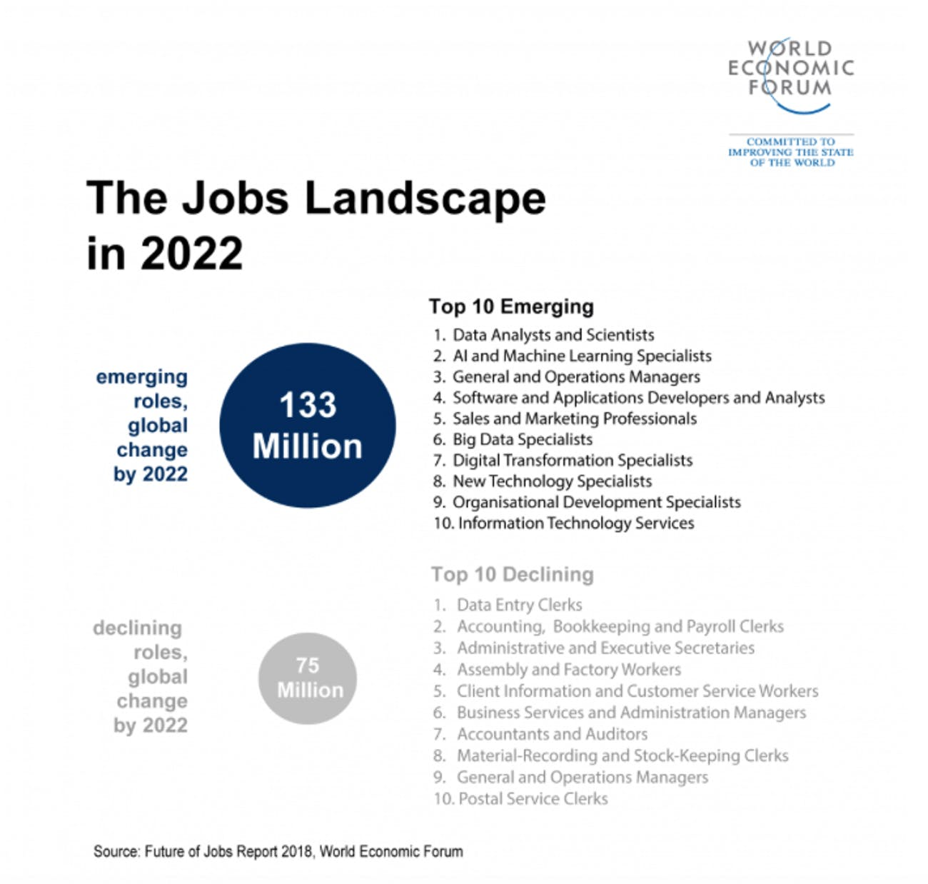 Robots and Automation Will Have Taken Over 52 Percent of Tasks by