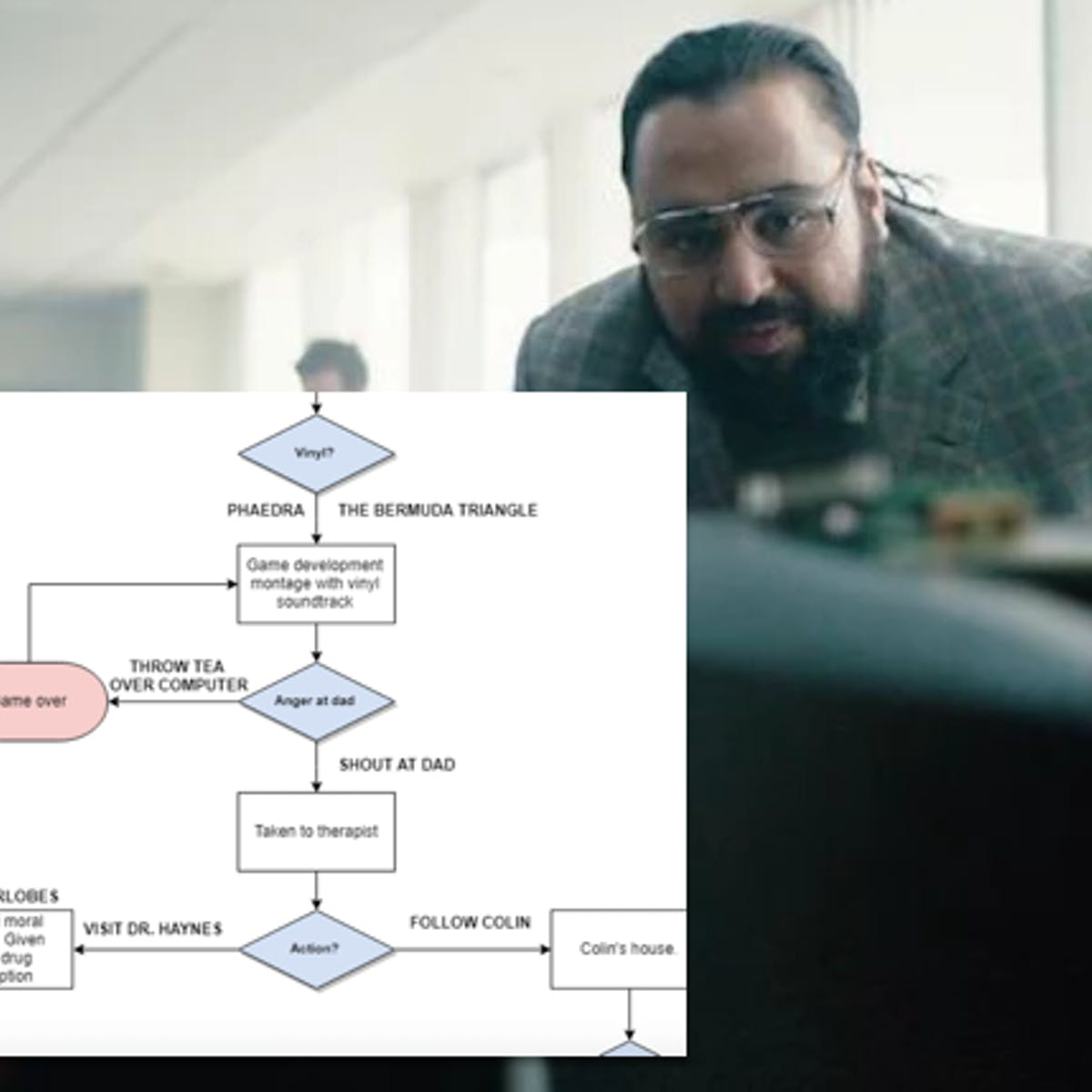 Black Mirror: Bandersnatch' Every Ending: Reddit Flowcharts