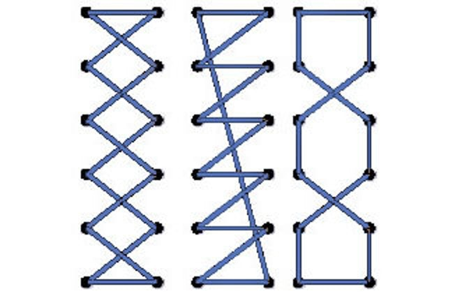 From left to right: The criss-cross, straight, and bow-tie lacing patterns.