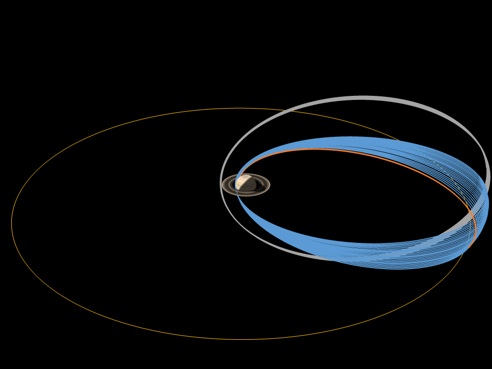 Cassini's final mission will involve plunging between the planet and the rings.