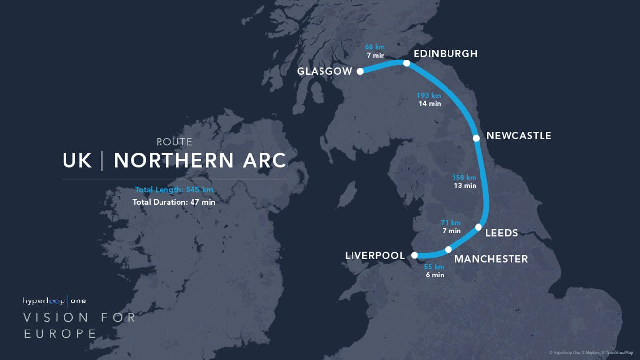 The northern arc