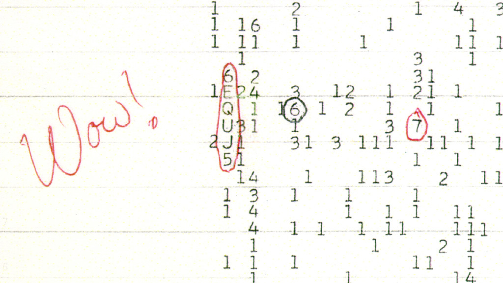 The Wow! signal corresponded to high frequencies -- much more intense than normal. (The data was shown on a 35-digit alphanumeric scale from 0 to 9 and then A to Z. Most intensities registered as a 1 or 2, Wow! peaked at U.)