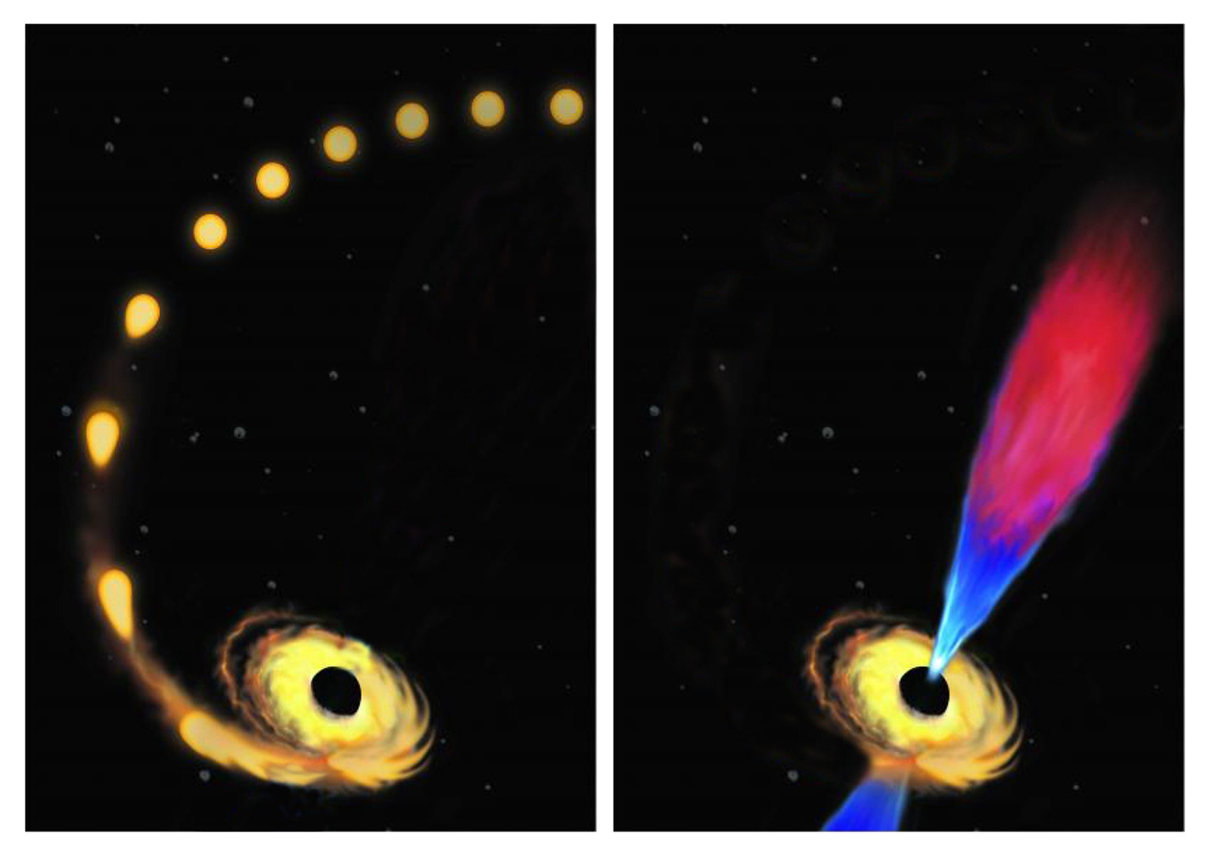 Scientists Discover a Black Hole Eating a Star — Then ...