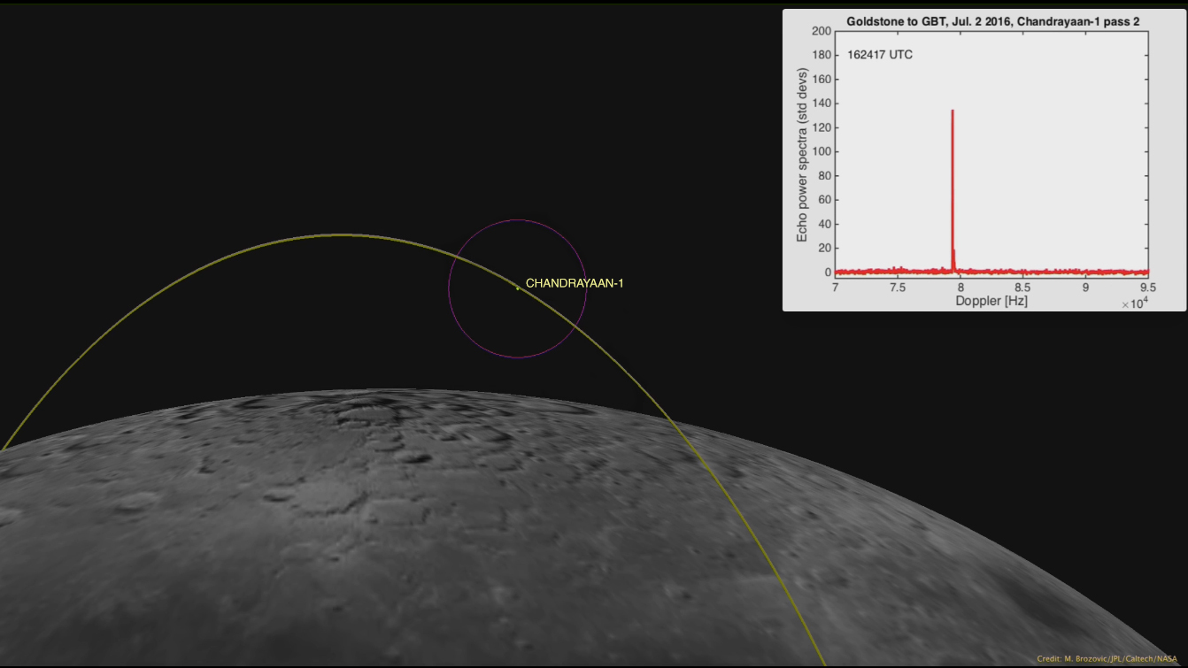 This computer-generated image depicts the Chandrayaan-1's location at time it was detected by the Goldstone Solar System radar