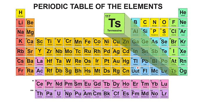 tennessee gets its own element tennessine inverse rh inverse com