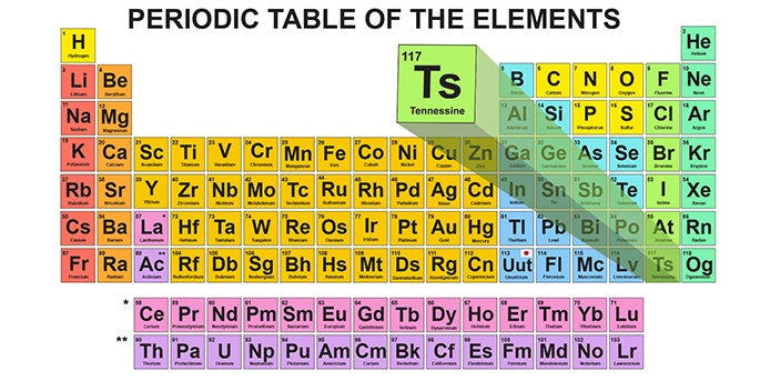 "Tennessee Get Its Own Super-Heavy, Laboratory-Synthesized Element ""Tennessine"""