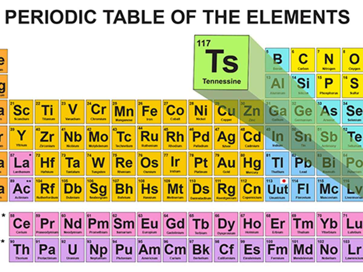 Hg element periodic table images periodic table images mn element periodic table gallery periodic table images mn element periodic table choice image periodic table gamestrikefo Choice Image