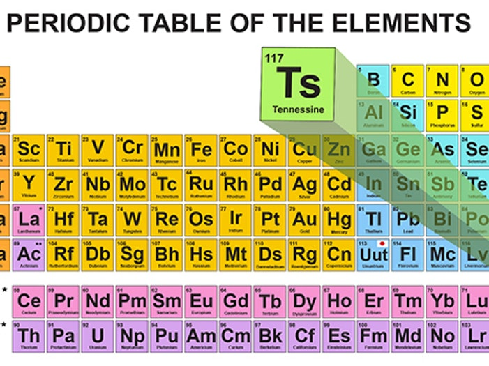 """Tennessee Get Its Own Super-Heavy, Laboratory-Synthesized Element """"Tennessine"""""""