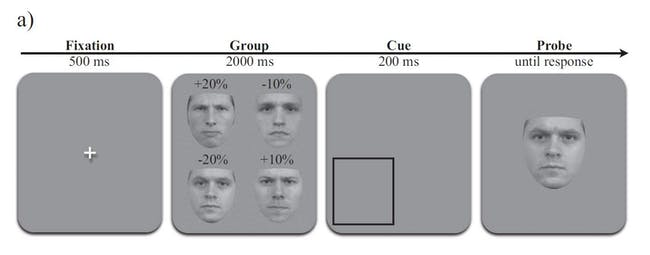 faces science psychology