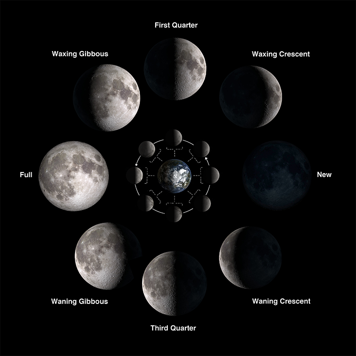 """Tonight's """"black moon"""" is the second new moon this month. It's a regular event that occurs every 32 months."""