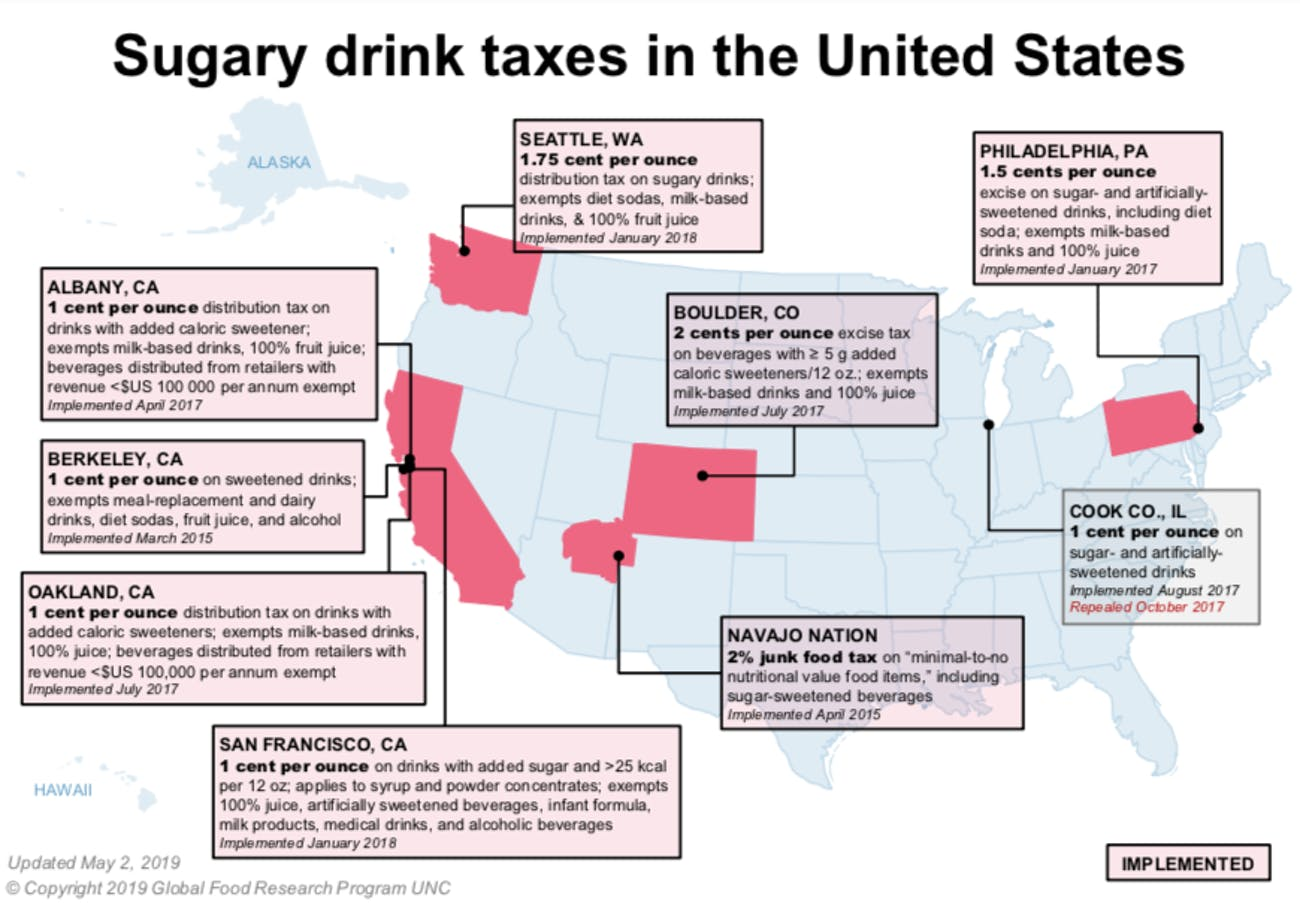 Soda Taxes: How One Simple Change Could Prevent Over 600,000