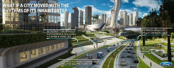 Ford's vision of a future city, as presented on Monday.