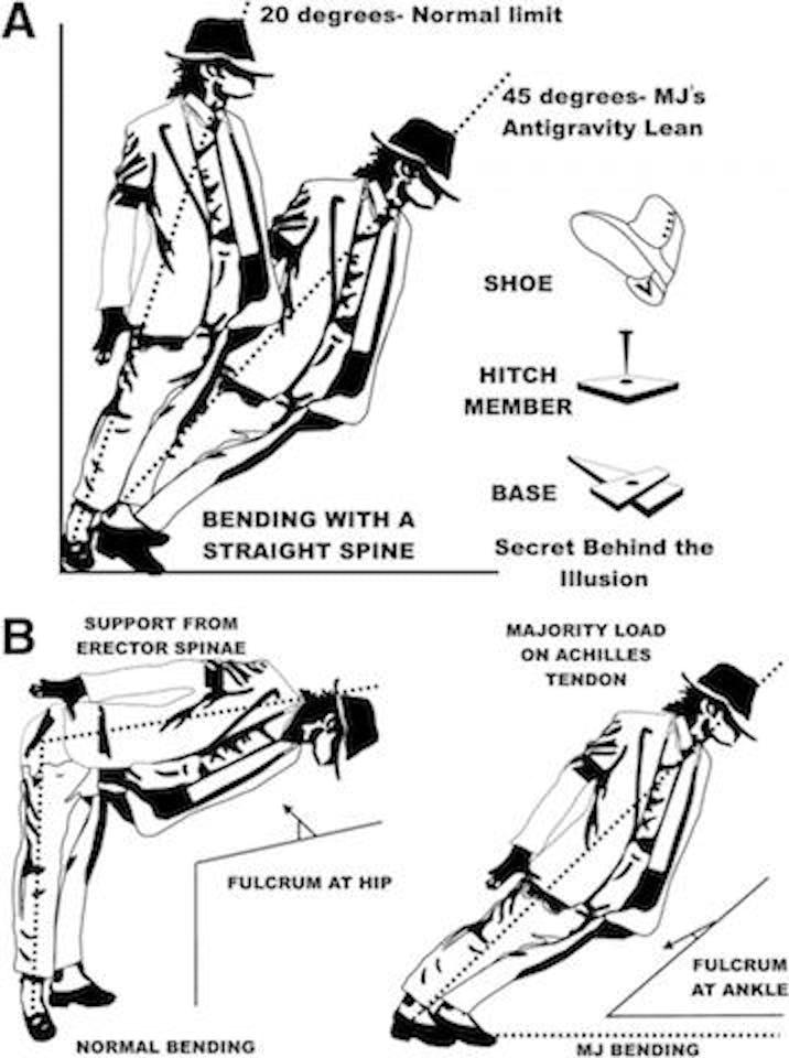 Michael Jackson, antigravity lean