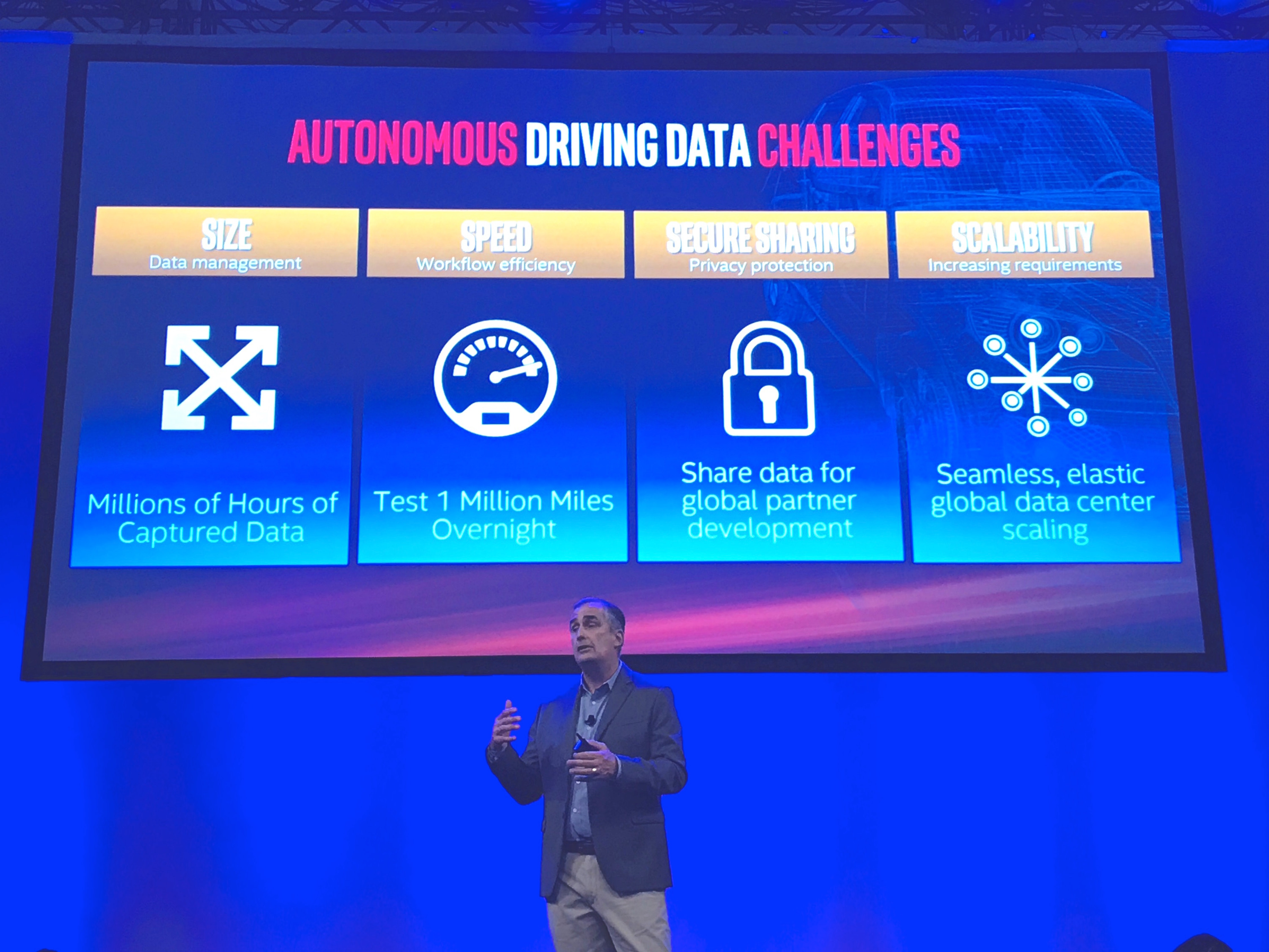 Autonomous driving's four data roadblocks, as presented by Intel CEO Krzanich.