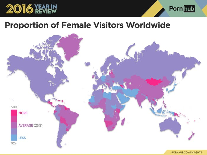 Mongolia had the highest proportion of female visitors of any country.