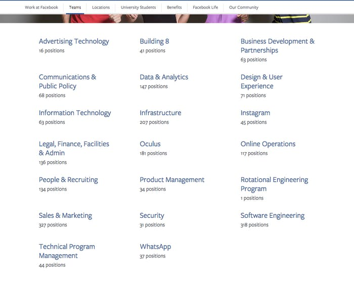Screenshot of Facebook's jobs or careers page.