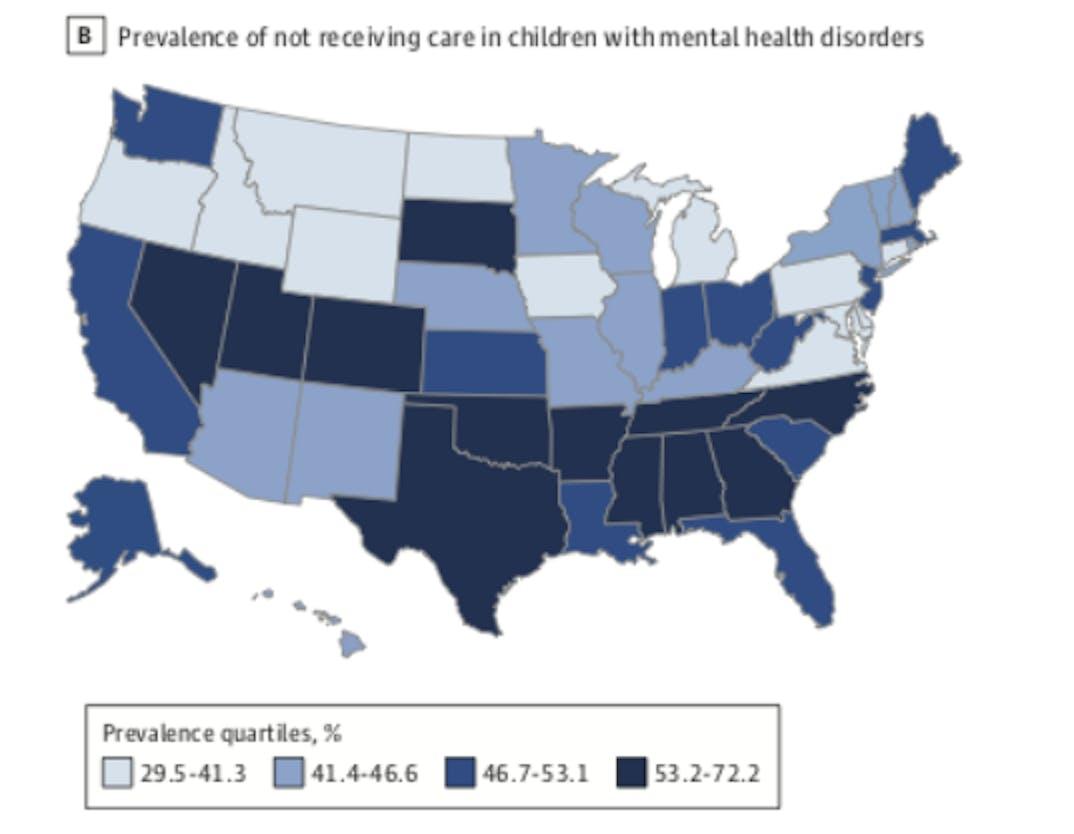 mental health states