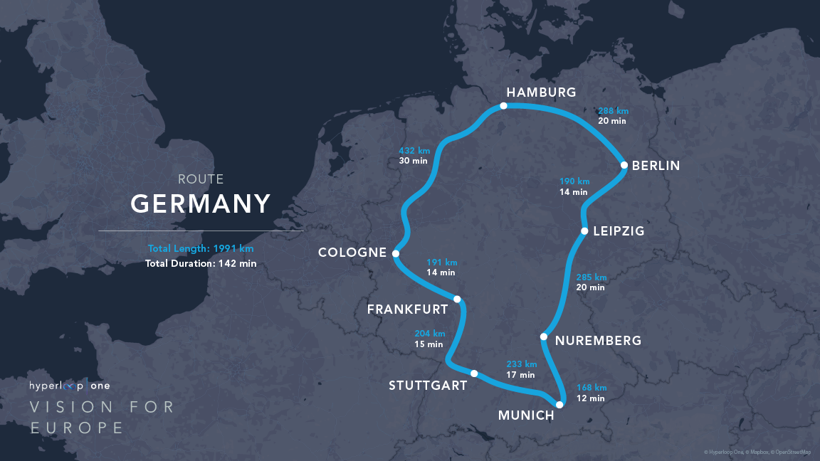 The Germany route Here Are the Nine