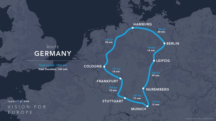The Germany route
