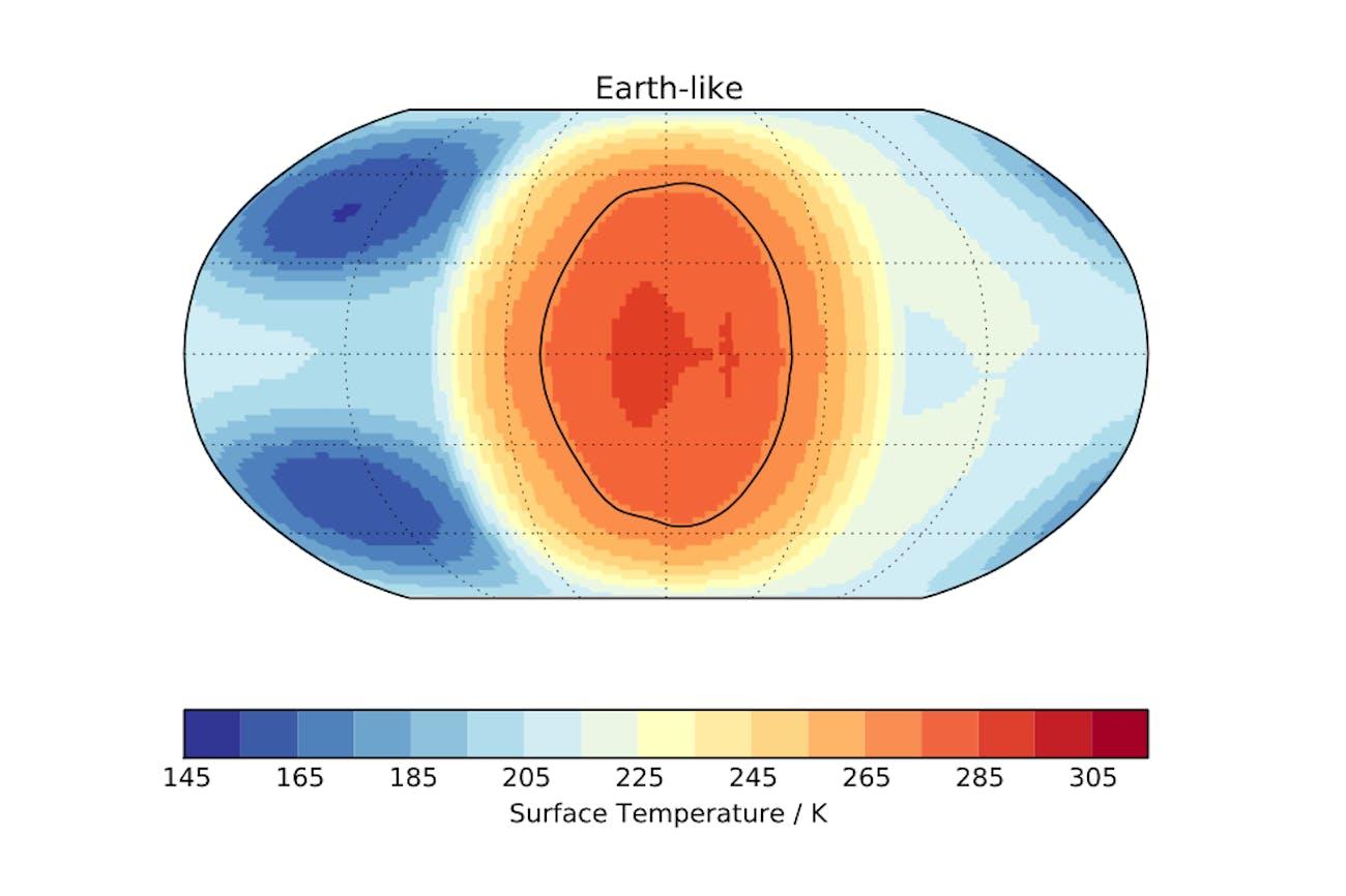 climate model Proxima B