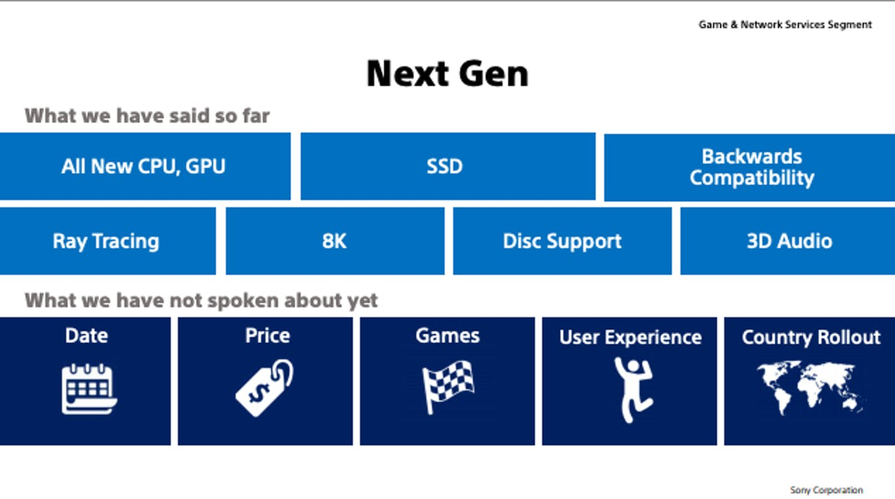 sony playstation features