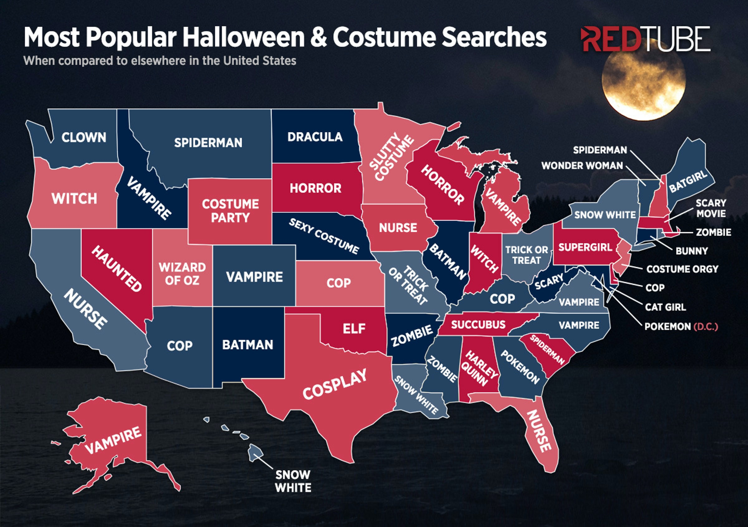 These are America's Hallowe'en porn preferences.