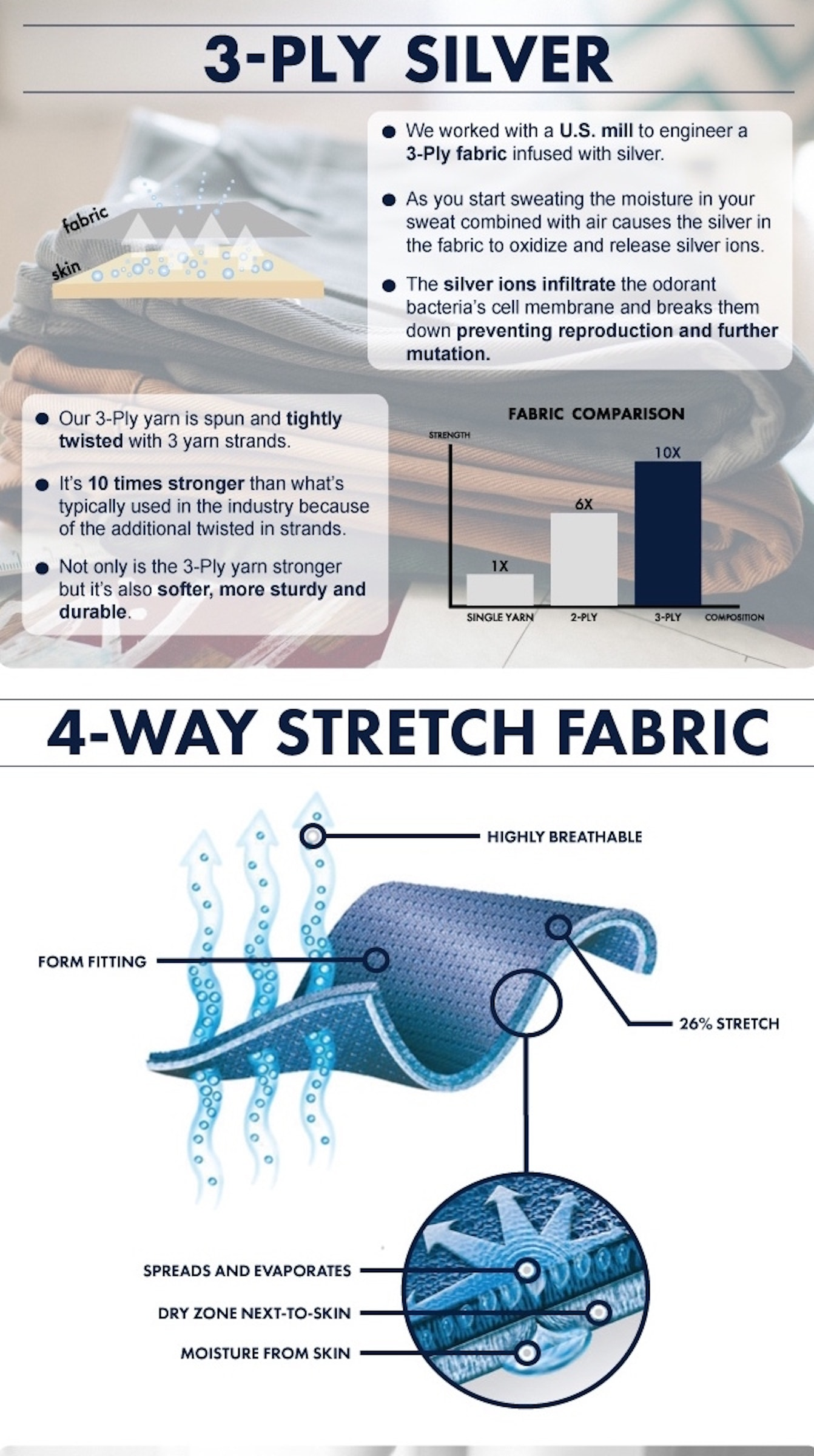 The silver-infused fabric repels odor and strengthens the pants